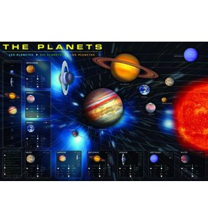 Plagát - The Planets